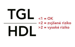 hdl-ldl hodnoty
